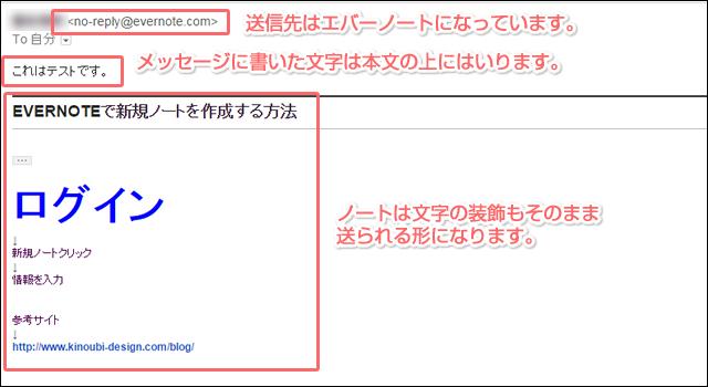 メール受信側の画面