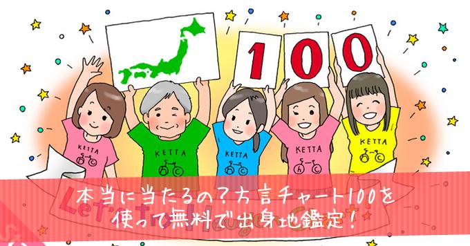 方言チャート100